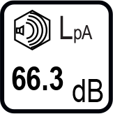 Nivelul presiunii sonore LpA Incertitudine K = 3